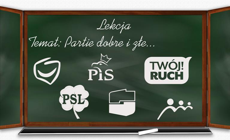 Polityczna indoktrynacja w polskich szkołach