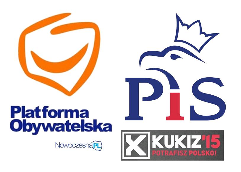 Najnowszy sondaż parlamentarny: Kukiz i Balcerowicz w Sejmie