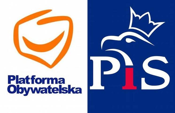 Nowy sondaż. Trzy partie w Sejmie, rośnie PiS i PO, traci Kukiz