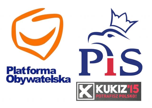 Najnowszy sondaż: PO i PiS bez zmian, Kukiz w górę