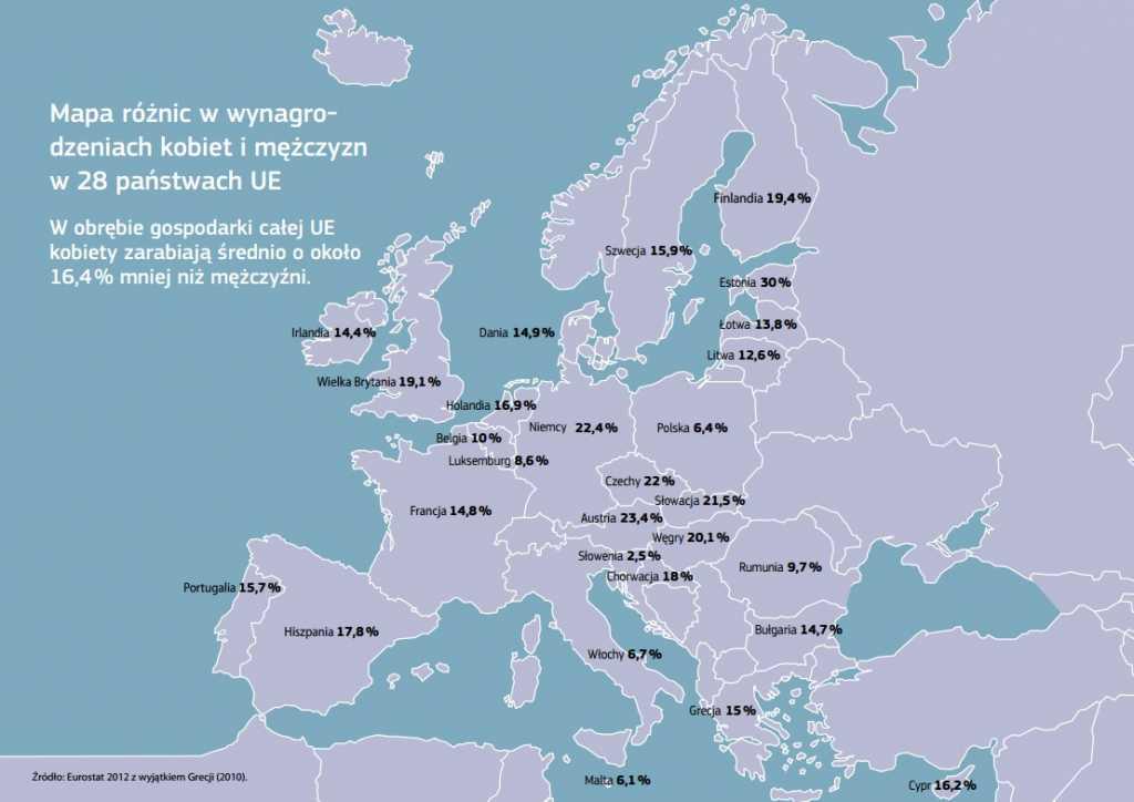 fot. http://ec.europa.eu/