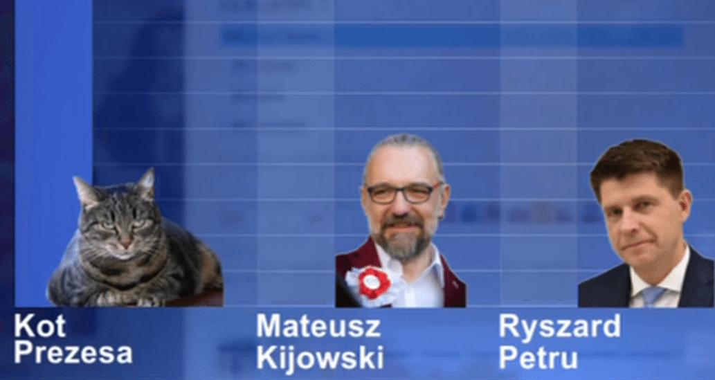 Sonda w Wiadomościach TVP wywołała furię opozycji. Przesada czy nie? (FOTO)