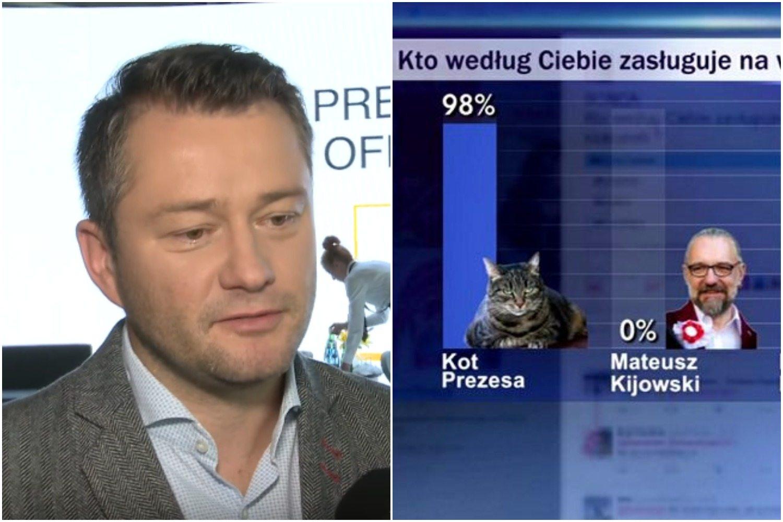 """Jarosław Kuźniar urządził głosowanie w sondzie dla """"Wiadomości TVP"""""""