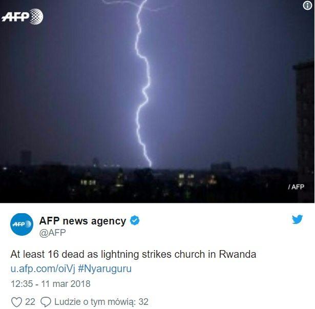 tragedia w Kościele