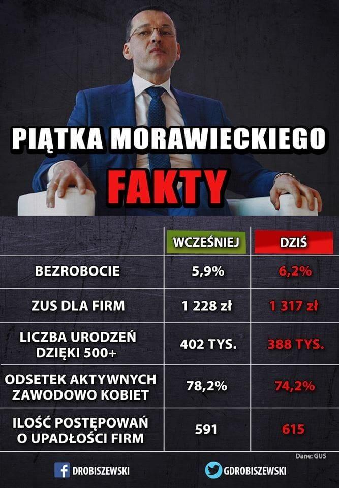 Lech Wałęsa publikuje grafikę dot. Morawieckiego