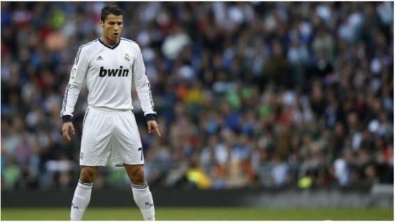 Jaki jest Cristiano Ronaldo Ronaldo prywatnie