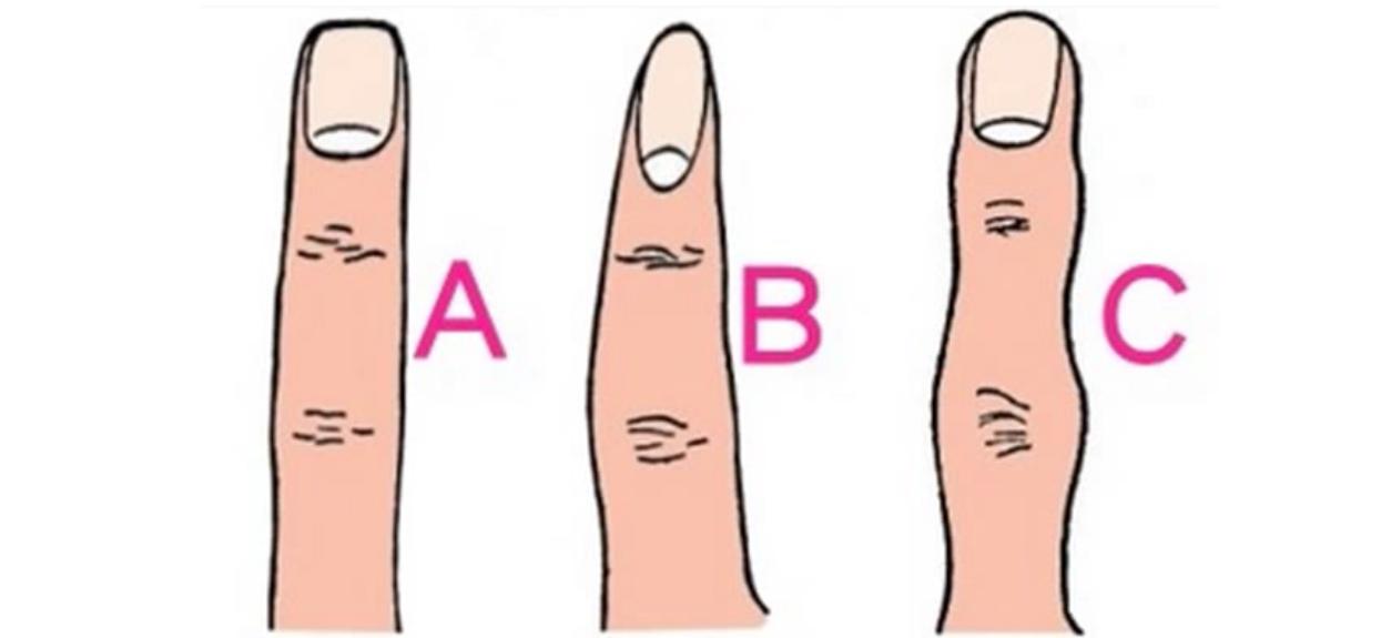 Psychologia długość palca