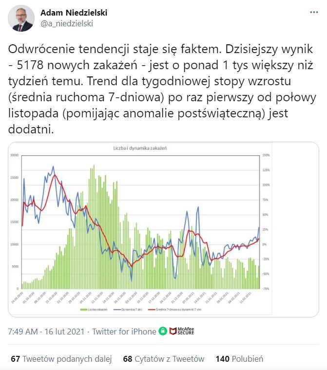 Minister Zdrowia przekazał Polakom niepokojące informacje