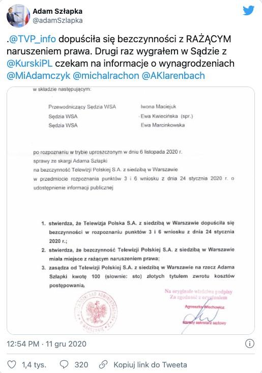 TVP zarobki gwiazd