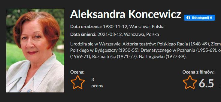 Aleksandra Koncewicz